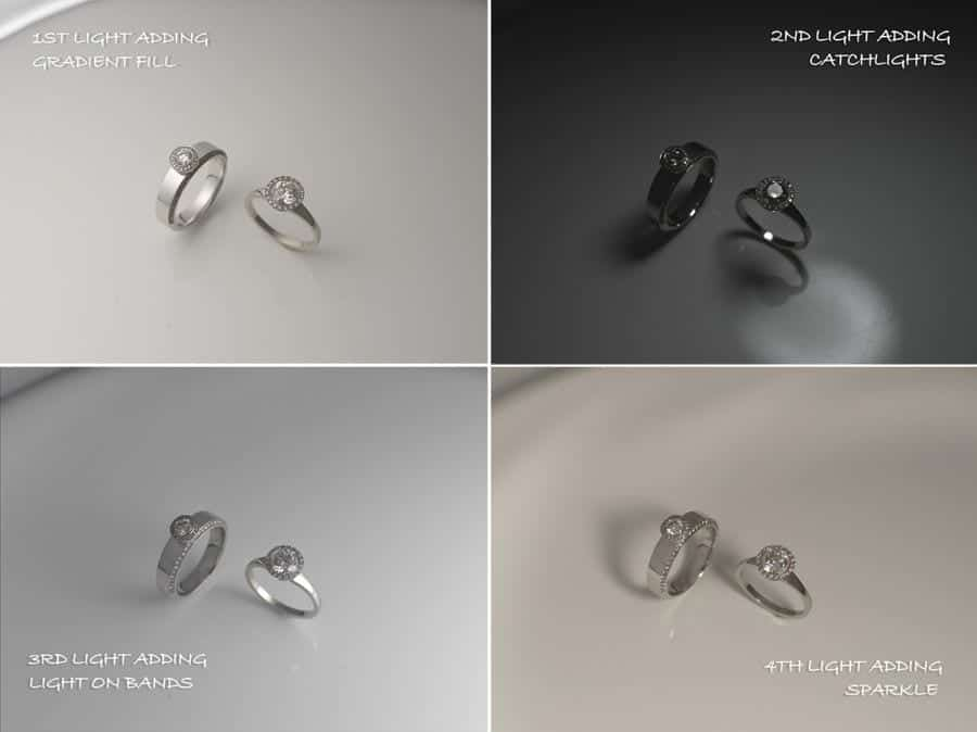 Lighting setup for jewellery photography