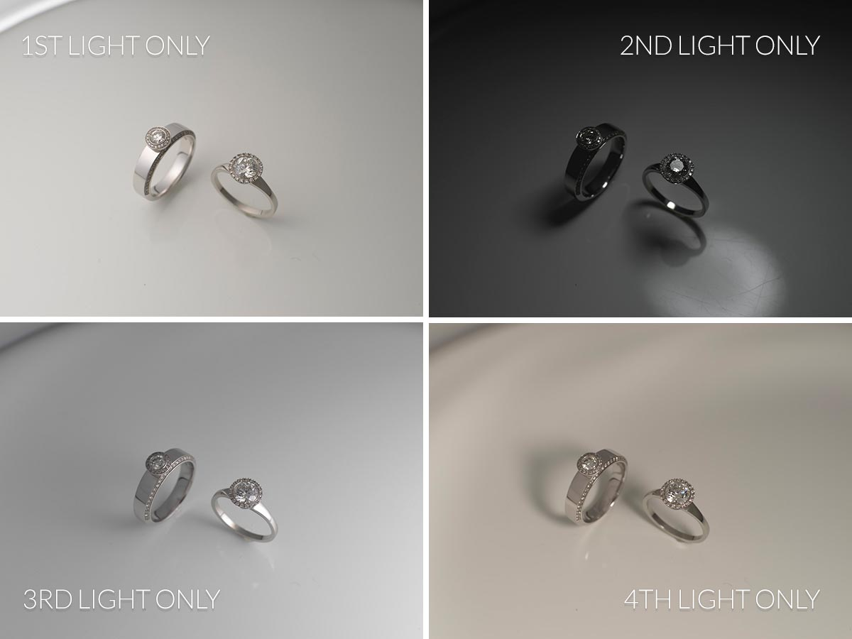 Rings photography lighting setup