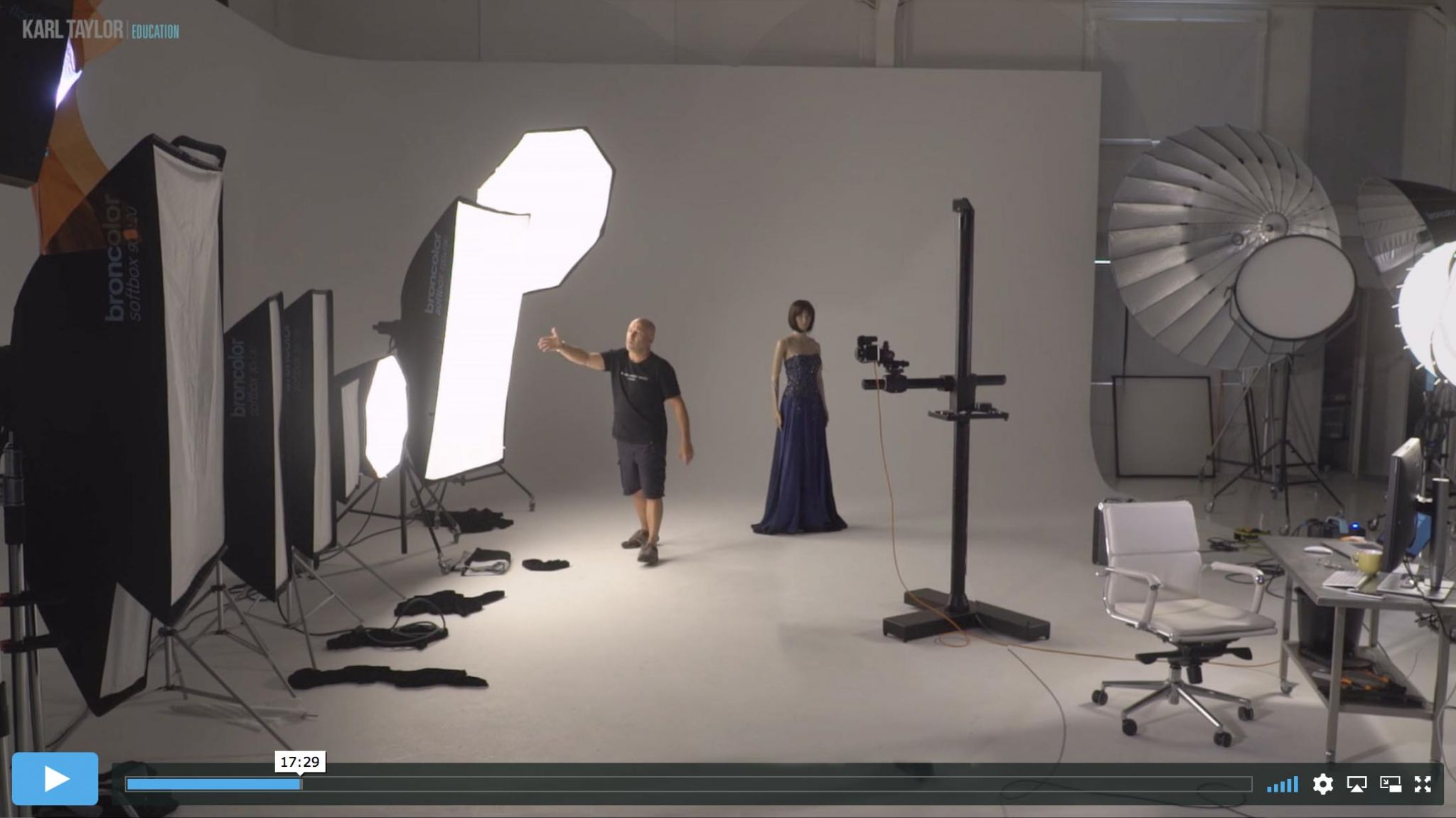 Live Workshop – Softbox lighting & theory